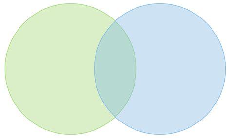 set venn diagram set venn diagram venn diagrams best free home design