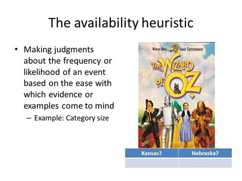heuristics biases mar 3053 february 28 ppt video online