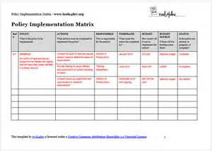 policy implementation plan template plan template