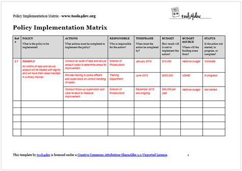 policy implementation plan template content matrix template images