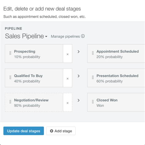 Download Our Free Sales Funnel Template For Excel Deal Pipeline Template