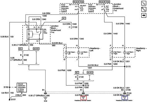 wiring diagram 1996 jeep headlights jeep auto wiring diagram
