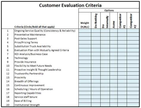 can be the best sales process evaluation criteria