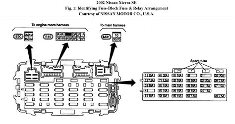 2005 nissan maxima fuse box diagram trusted wiring diagrams fuse box for 2005 nissan quest wiring library