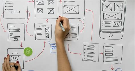 best user experience website intro to ux design the basics brainstation