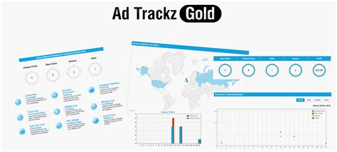 avada theme crack ad trackz gold ad tracking and conversion tracking