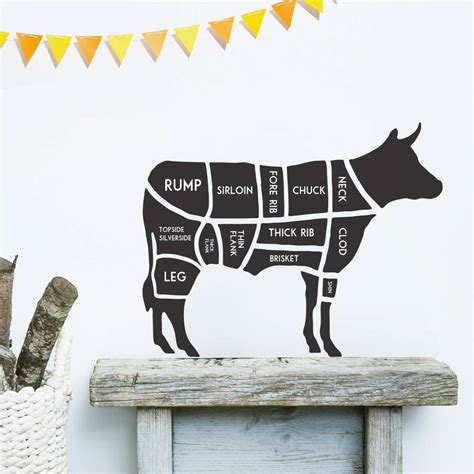 cow wall stickers butcher s cow wall sticker by oakdene designs