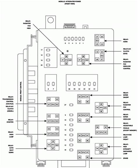2010 Dodge Charger Trunk Fuse Box Diagram