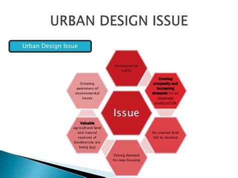 design issues sustainable urban design of kajang