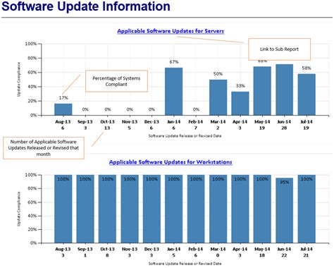section 3 compliance system center 2012 r2 configuration manager software