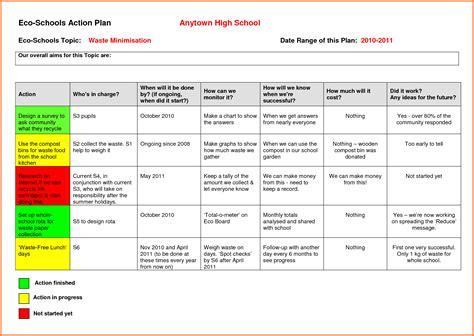 Community Development Report Template Sle Plans Plan Template Png Sales