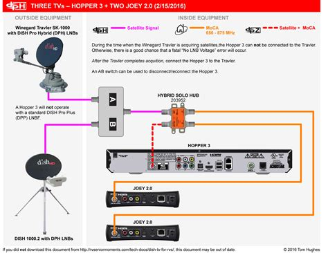 dish hopper wiring diagram for rv get free image about