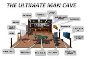 Home Floor Plans With Basements Ultimate Man Cave Platosacademic