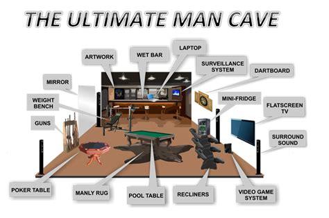 Basement Floor Plans Ideas by Ultimate Man Cave Platosacademic