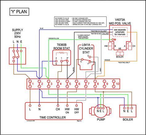 s plan water problem diynot forums