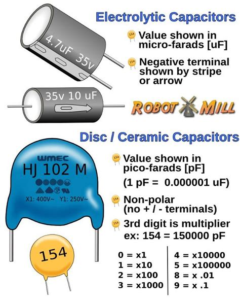 capacitor disc code how to read capacitor value codes 187 robotmill