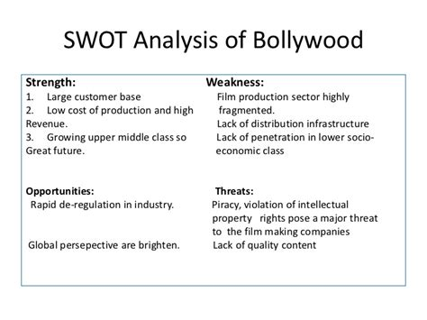 Sle Swot Analysis Ppt Swot Analysis Sle Report 28 Images Blank Swot Analysis Sle Swot Analysis Ppt