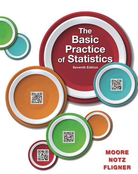 launchpad for s the basic practice of statistics