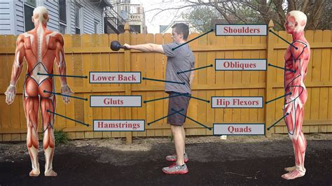 Kettlebell Swing Muscles by How To Kettlebell Squatty Swing