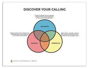 the career manifesto discover your calling and create an extraordinary books 3 to discover your calling spire advertising