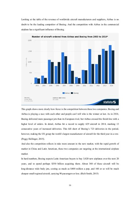 Boeing Analysis by Boeing Financial Analysis