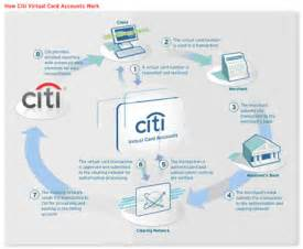 home cards citidirect contents contributed and discussions participated by