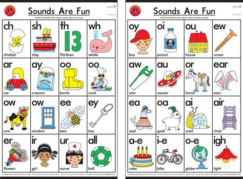 Letter Sounds Chart sound chart search letter sounds