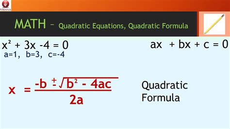 Credit Default Mathematical Formula Sat Math Quadratic Formula