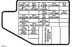 1997 chevy cavalier fuse box diagram