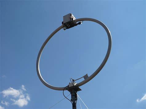 loop antenna wikipedia
