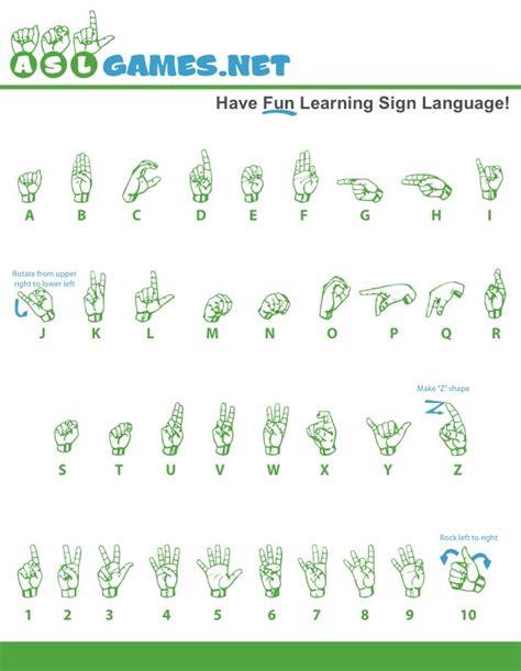 printable deaf alphabet printable asl alphabet american sign language a b c s