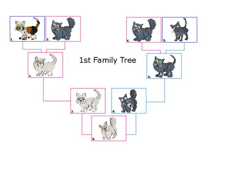 wolf dog family tree pictures to pin on pinterest pinsdaddy
