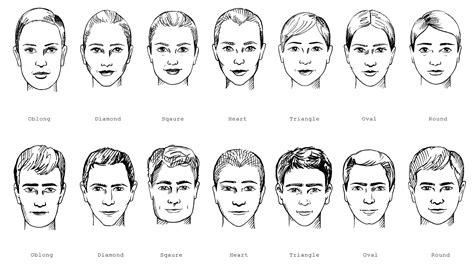 different head shapes men emily snape face shapes hair beauty pinterest