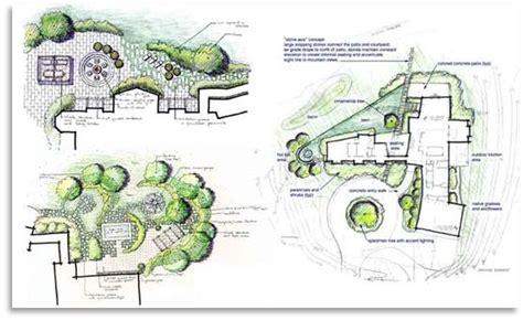 Landscape Architecture Zoning Landscape Design Charleston Sc Charleston Plantworks
