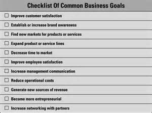 Business Goal Template Set Goals And Objectives In Your Business Plan Dummies