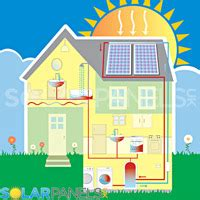 water heater rebates california pg e pg e customers find solar water heating saves energy