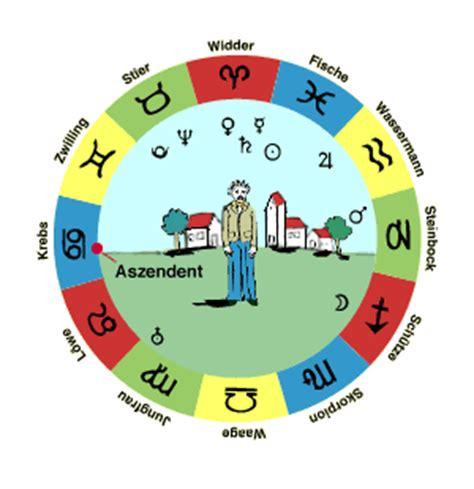sternzeichen farben astrologie grundwissen