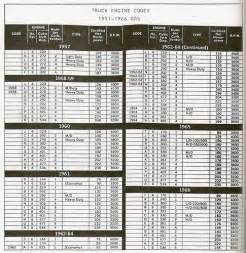 Ford Motor Sizes Ford Truck Engine General Specifications 1957 1966 A