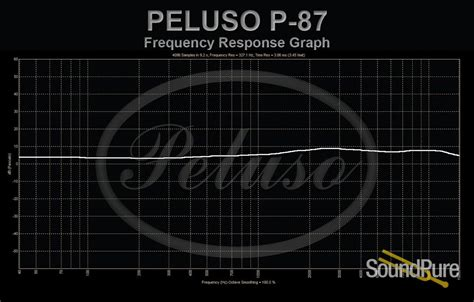 printable version p87 peluso p87 multi pattern solid state microphone demo open box