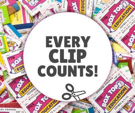 Image result for Ever Clip Counts