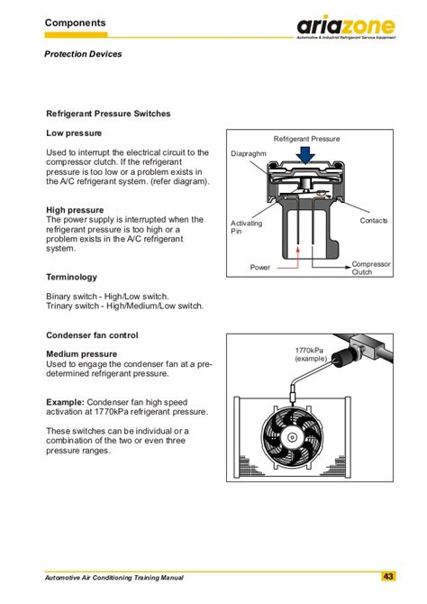 wiring diagram for air compressor pressure switch wiring