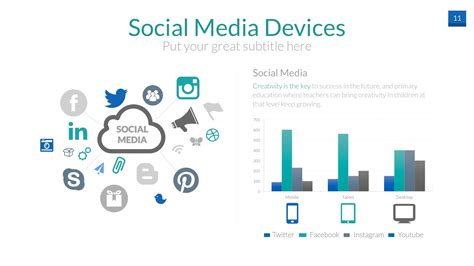 social media powerpoint presentation template by