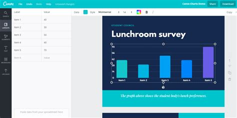 canva chart free technology for teachers canva adds new awesome new