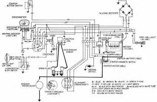 honda motorcycle wiring harness 1976 get free image about wiring diagram