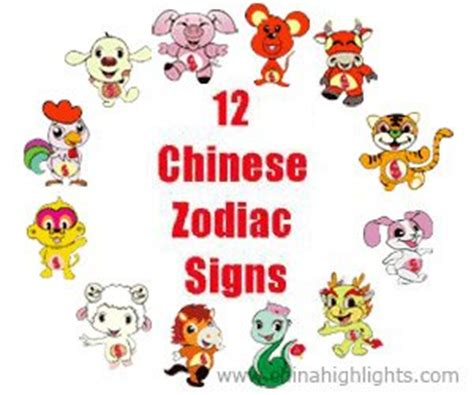 new year zodiac animal order business name numerology