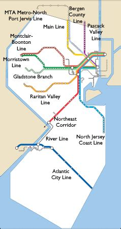 How To Get To New Jersey