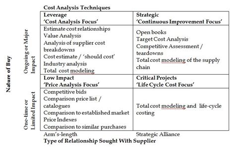 media analysis techniques books an agile cost estimating methodology for aerospace