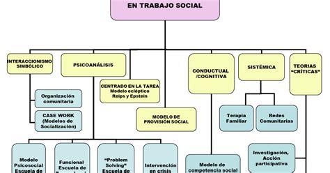 resolucion casos practicos trabajo social trabajo social social worker modelos de intervenci 243 n