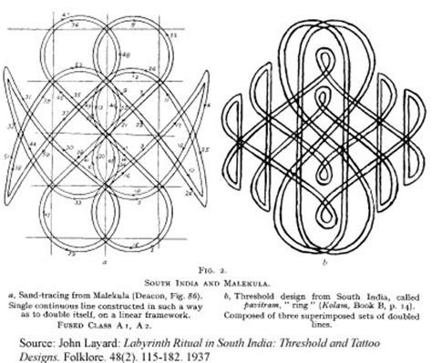 vanuatu tattoo designs kolam what the said dice