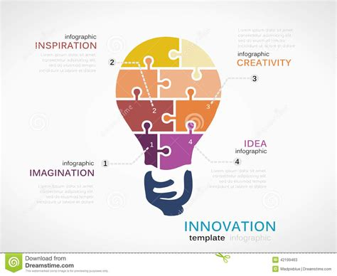 Innovation Graphics Pictures to Pin on Pinterest   PinsDaddy